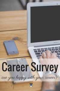The Prepwise 2015 Career Sentiment Survey:  How do you feel about your career choices so far?