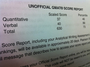 High Overall but Low AWA Score  Should I Retake the GMAT